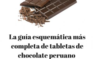 La guía esquemática más completa de tabletas de chocolate peruano para que sepas elegir la ideal para ti