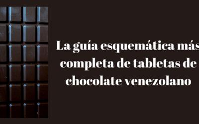 La guía esquemática más completa de tabletas de chocolate venezolano para que sepas elegir la ideal para ti